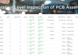 Operation-Level-Inspection-of-PCB-Assembly