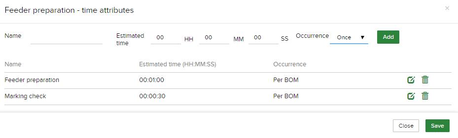 Time estimate Feeder Preparation - PCBA
