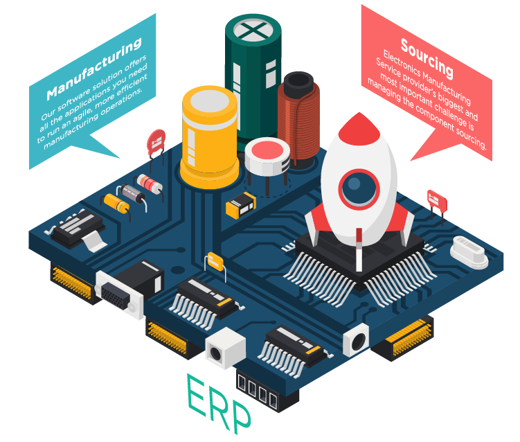 Sparrow ERP for Electronics Manufacturing